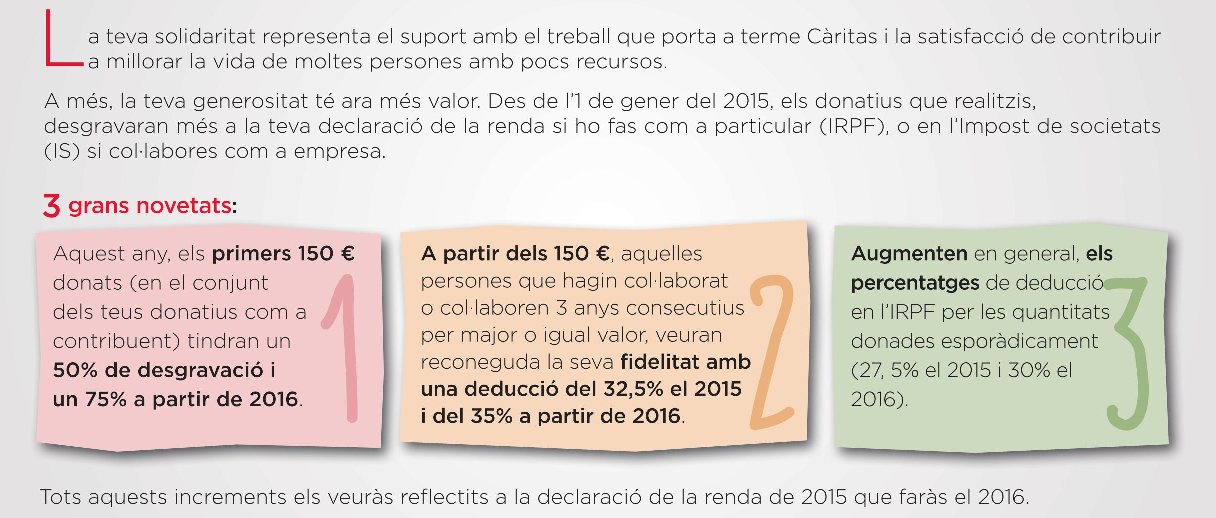 Donacions c ritas diocesana de tarragona for Oficina 0049 banco santander